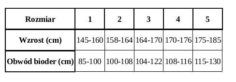 Tabela rozmiarów uniwersalna - rajstopy i pończochy