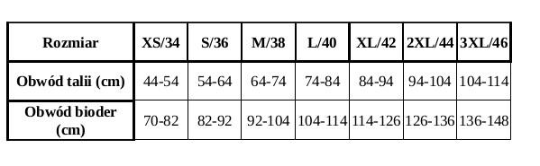 Tabela rozmiarów uniwersalnych - figi