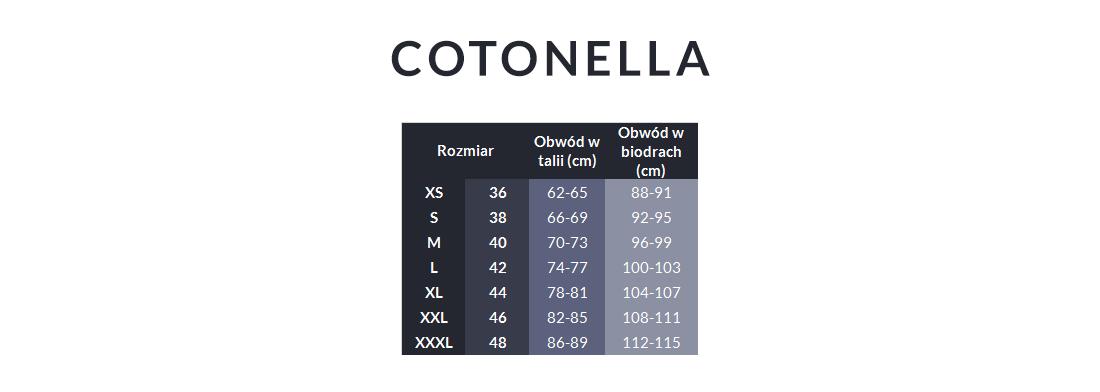 Tabela rozmiarów - Cotonella
