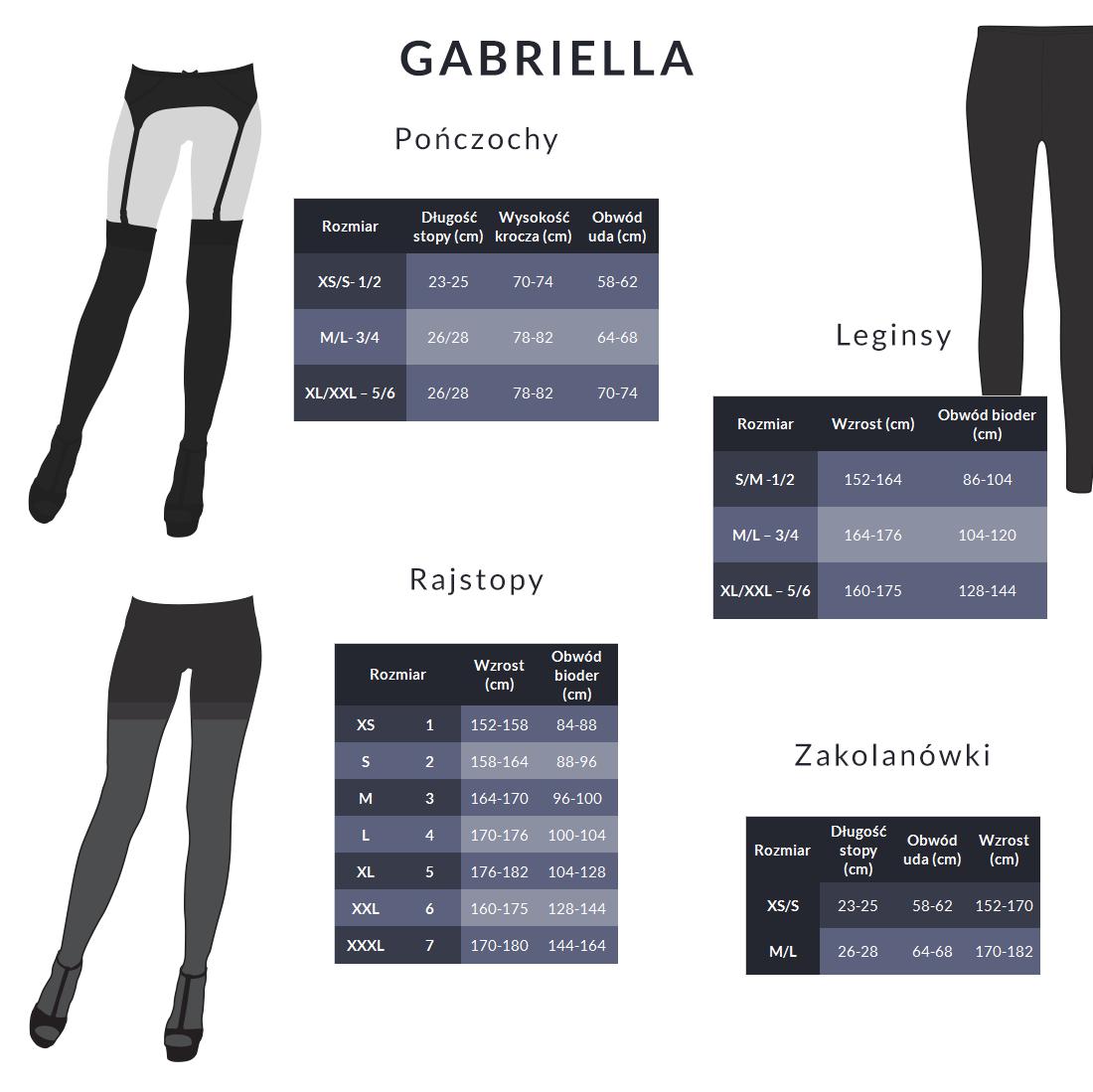Tabela rozmiarów - Gabriella