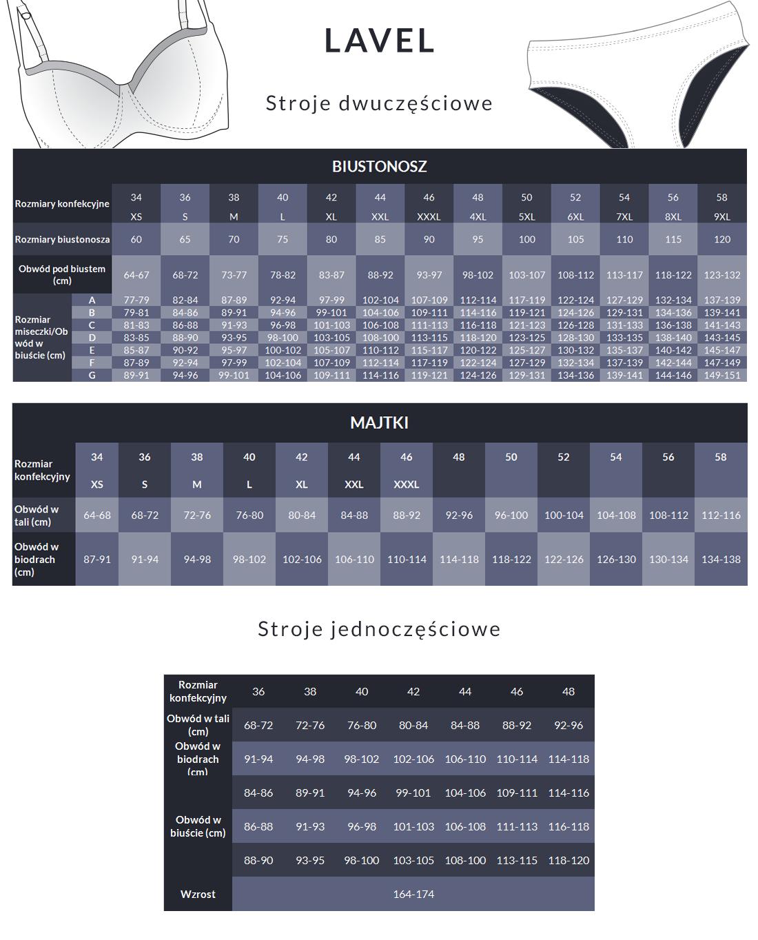 Tabela rozmiarów - Lavel