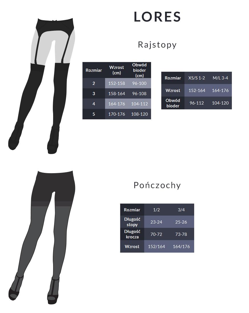Tabela rozmiarów - Lores
